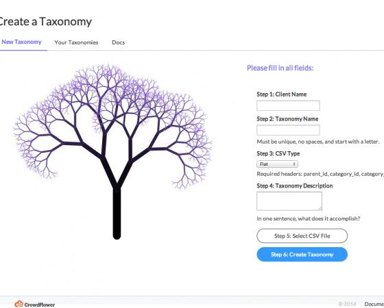 Taxonomyzer